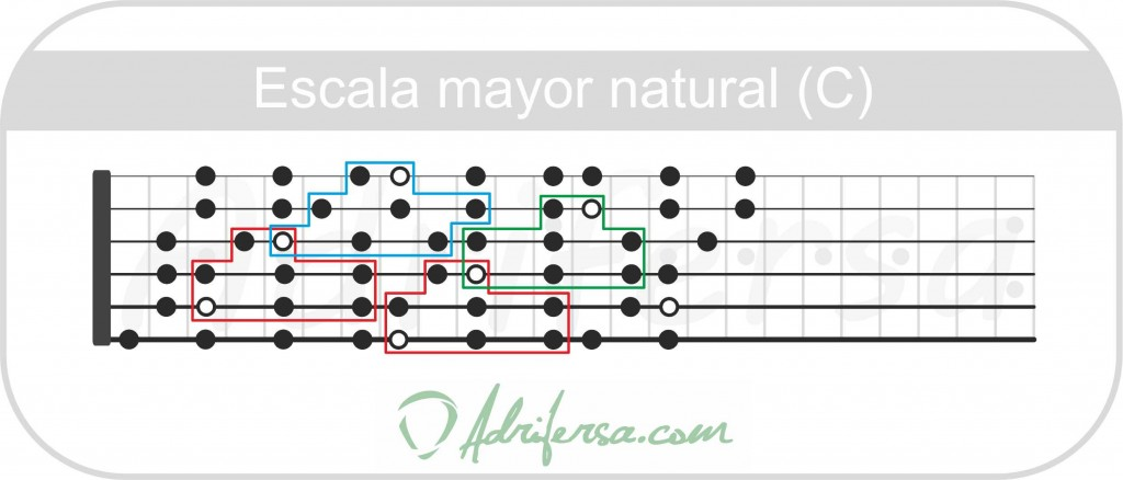 Escala mayor natural.2