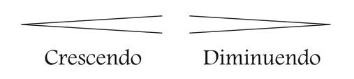 dinamica4