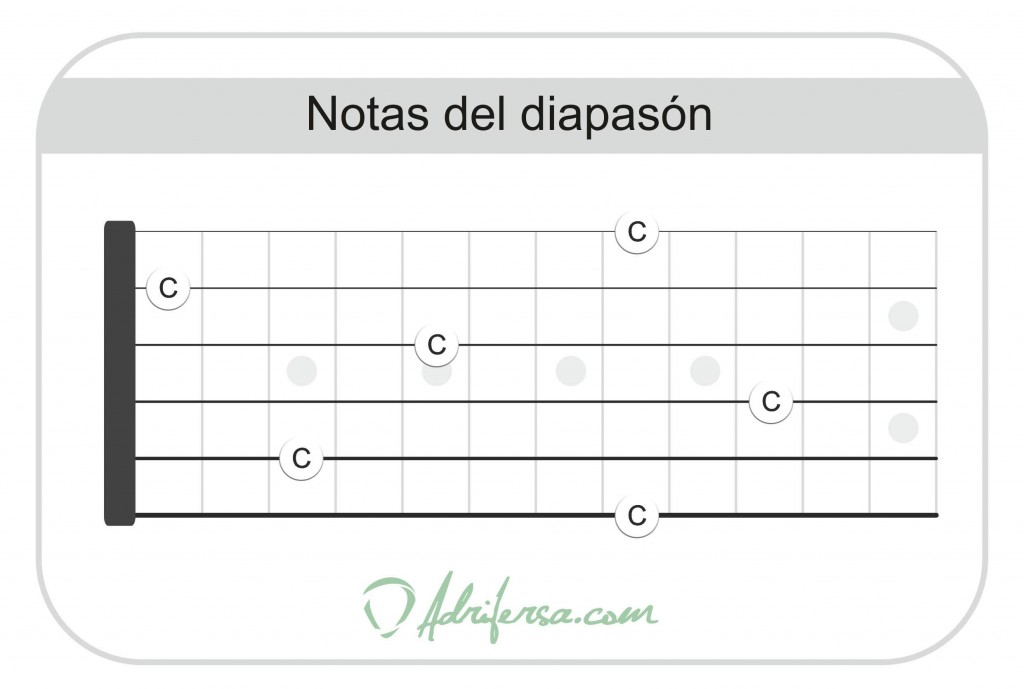 notasdiapason1