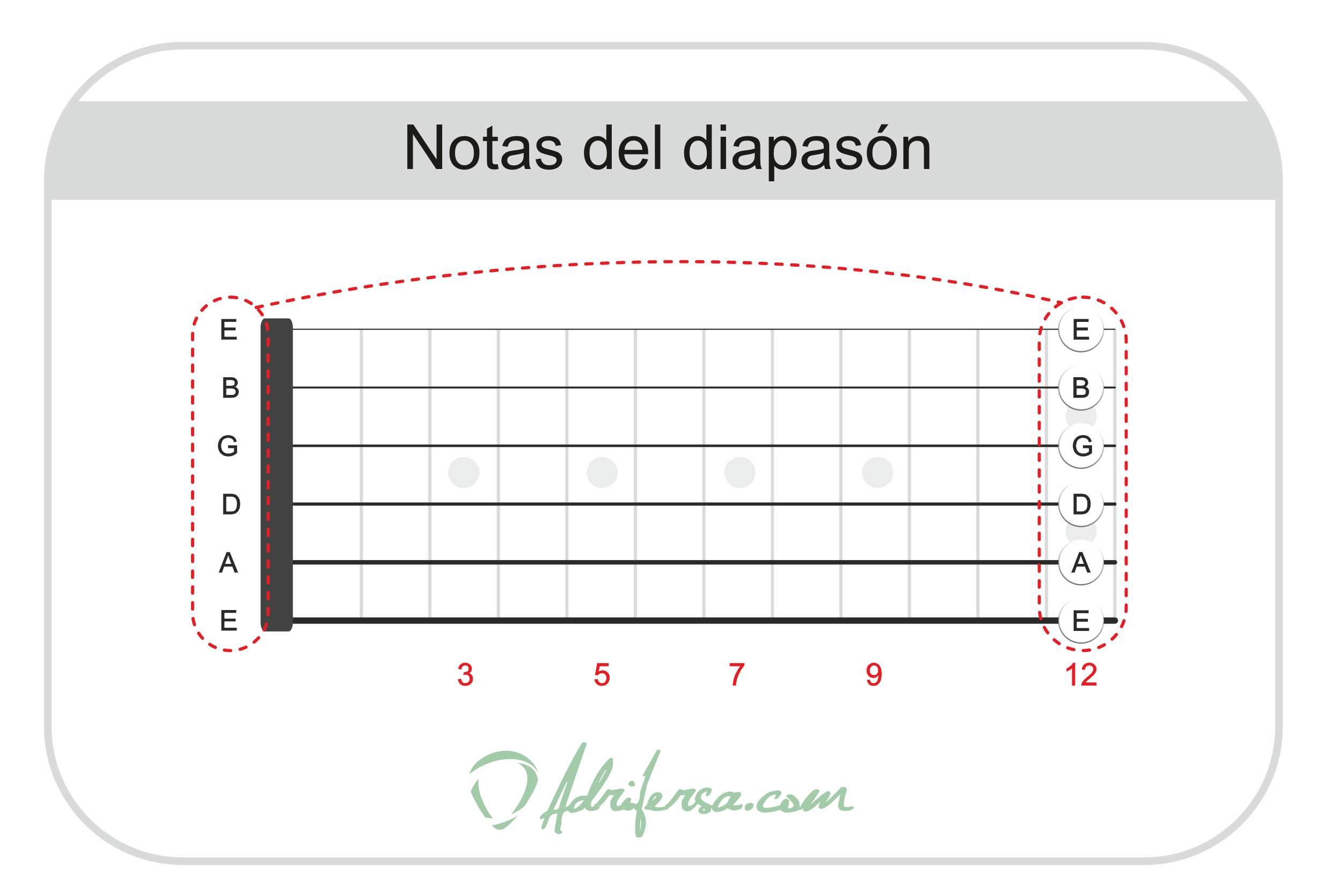 notasdiapason2
