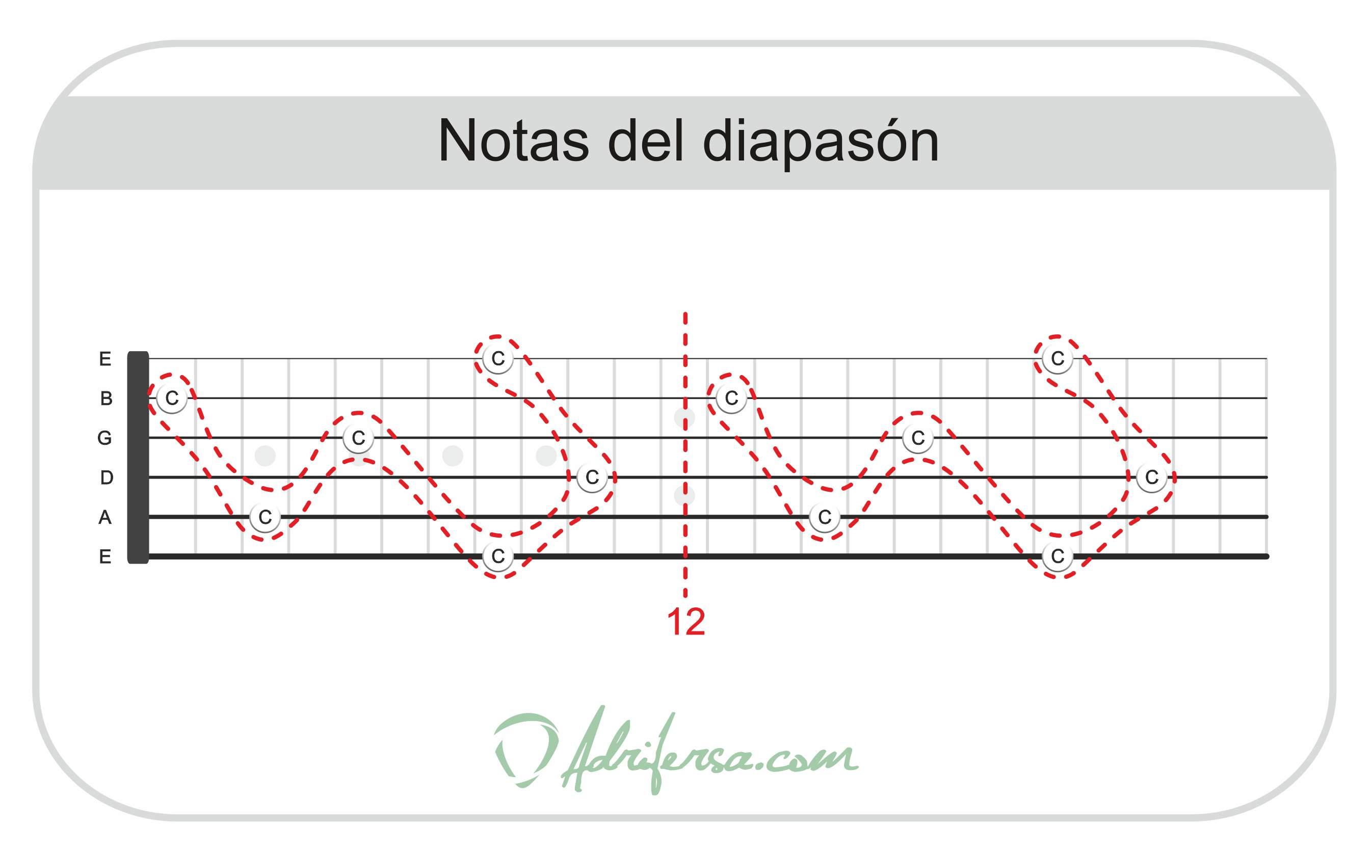 notasdiapason3
