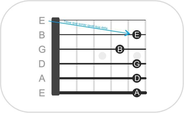 afinación por cuartas - primera cuerda
