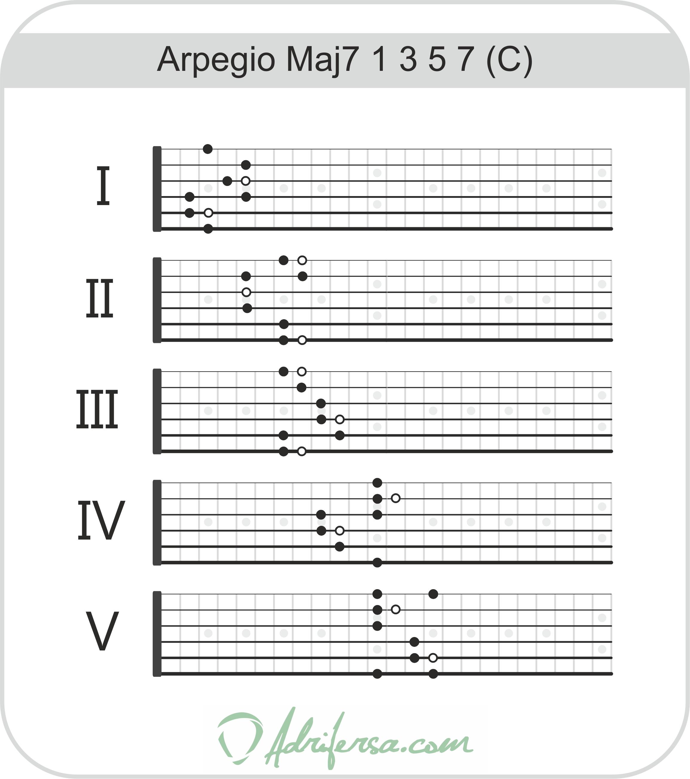 arpegiomayorseptima1357a