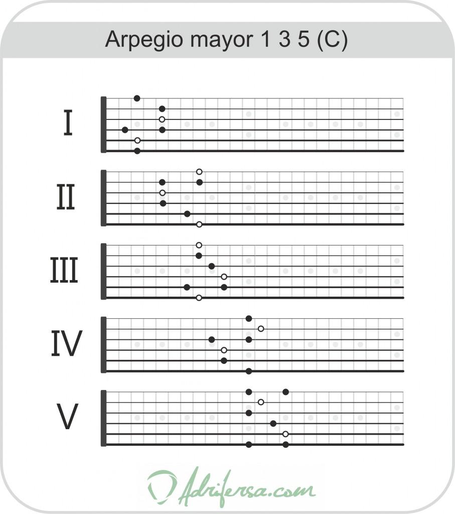 arpegiomayorseptima1357c