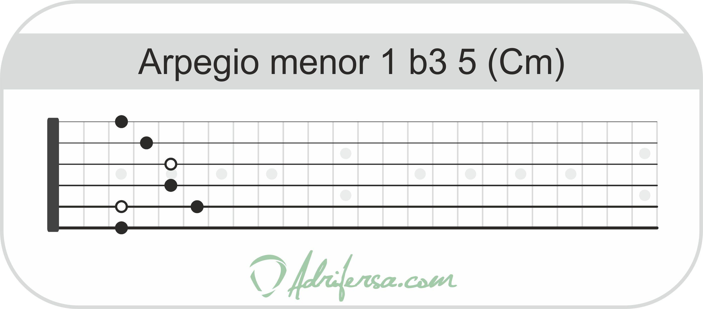 arpegiomenor1b35e