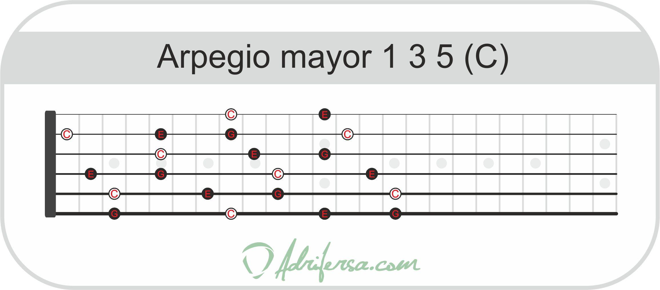 arpegiomayor135a