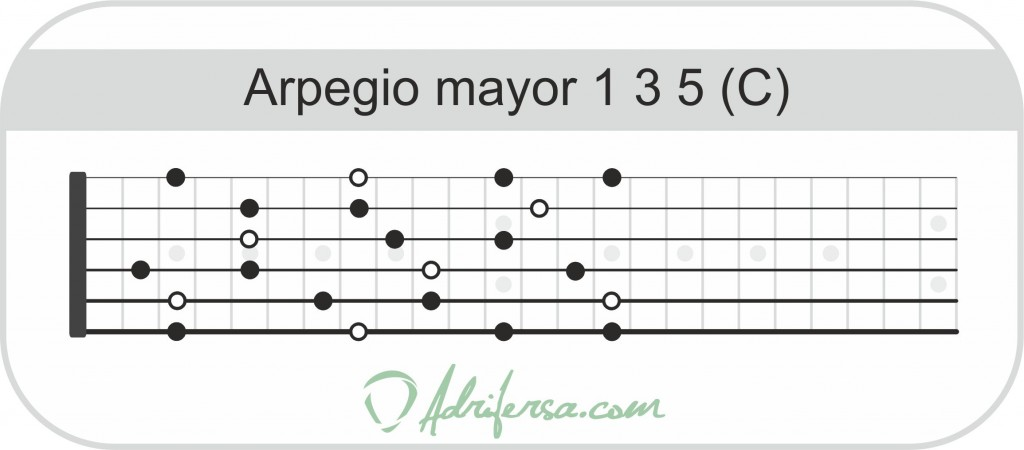 arpegiomayor135b