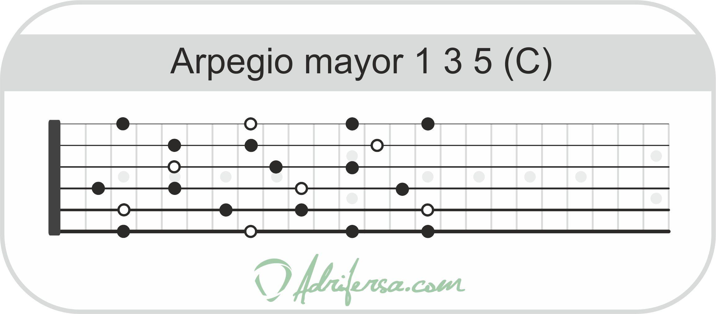 arpegiomayor135b