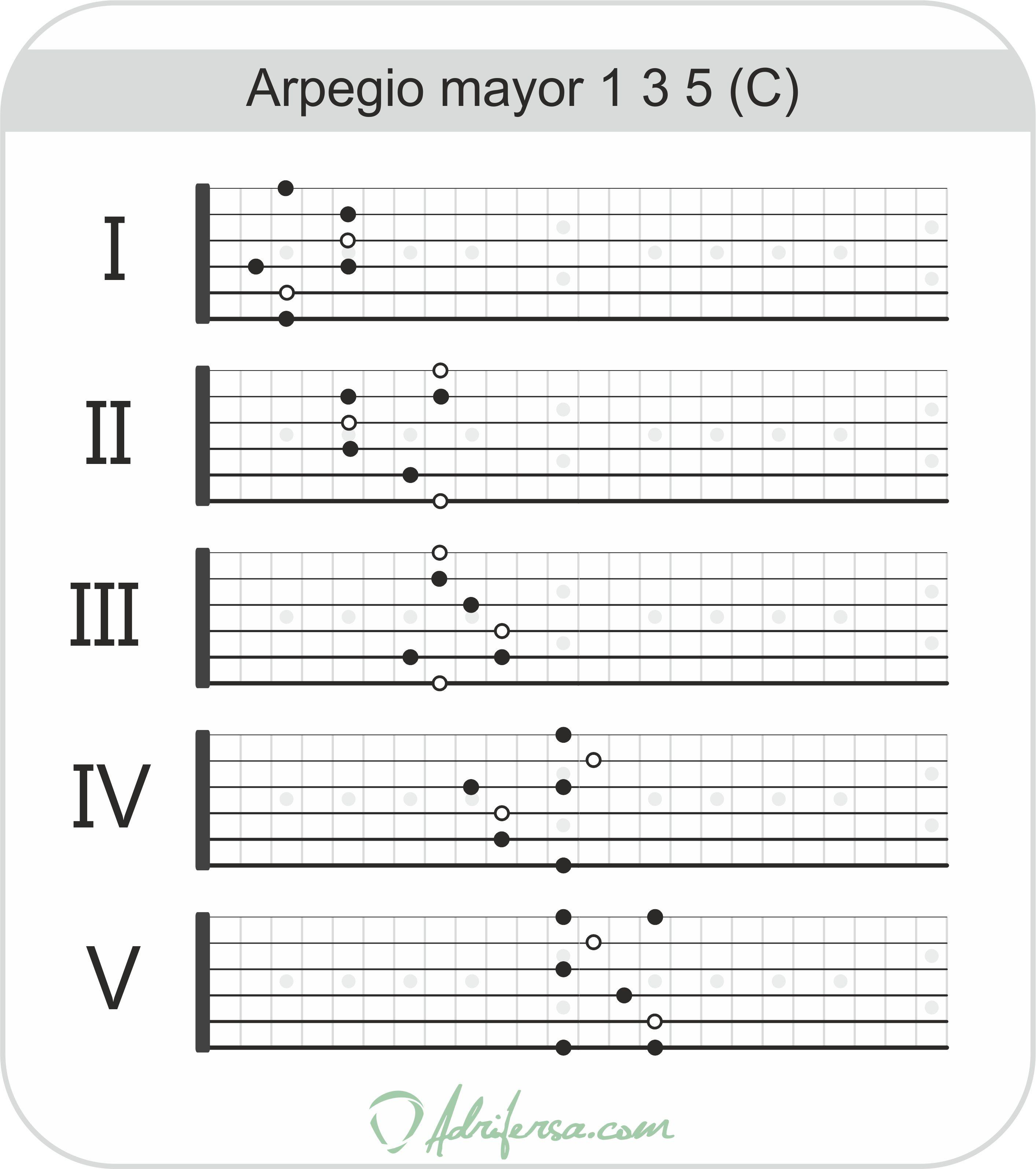 arpegiomayor135c