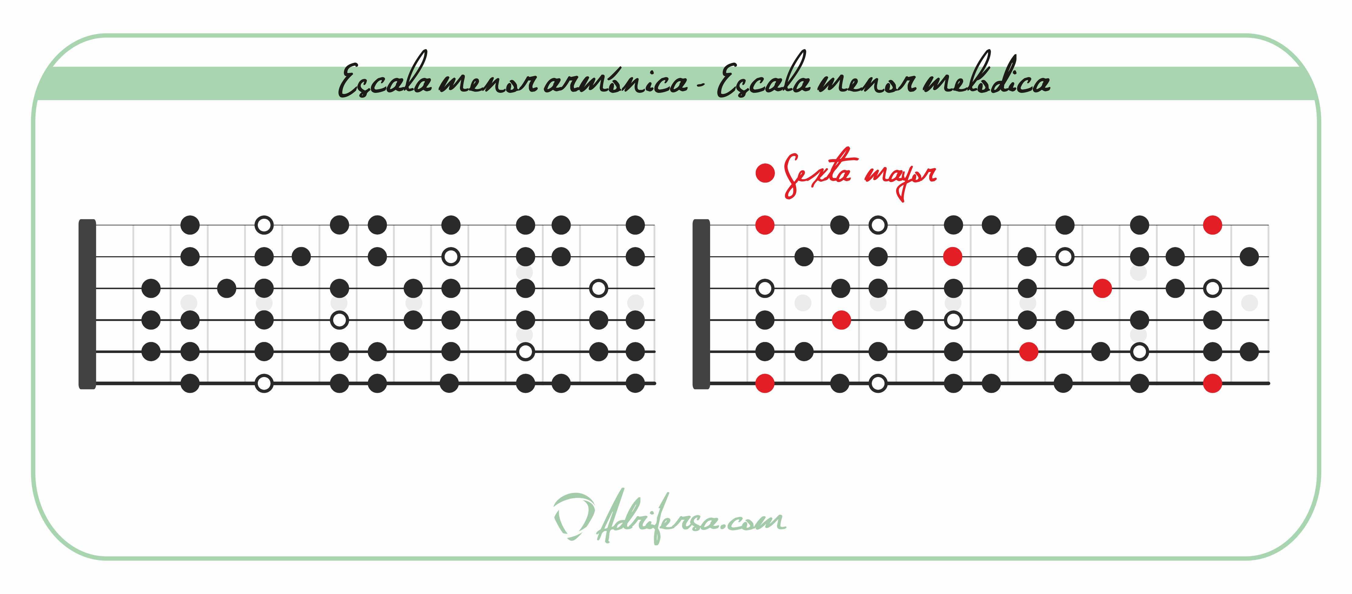 escala_menor_melodica_02